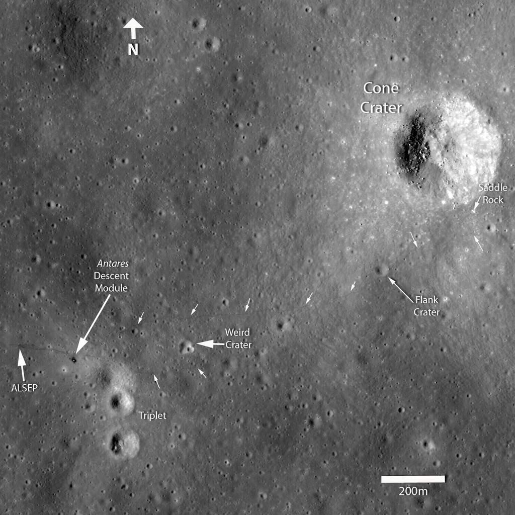 Krater Stożek - zpodpisami