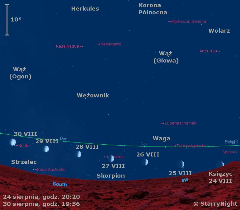 Położenie Księżyca w czwartym tygodniu sierpnia 2009