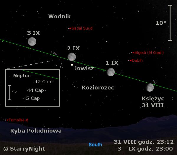Położenie Księżyca, Jowisza i Neptuna w pierwszym tygodniu września 2009