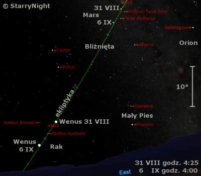 Położenie Wenus iMarsa wpierwszym tygodniu września 2009