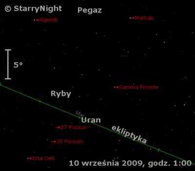Położenie Urana wdrugim tygodniu września 2009
