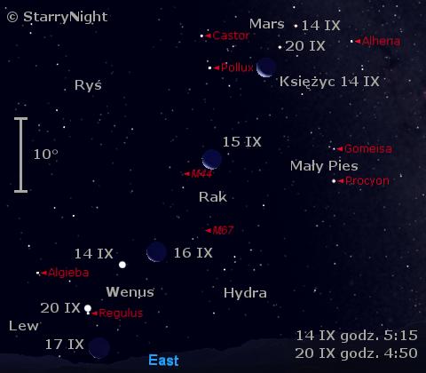 Położenie Księżyca, Marsa i Wenus w trzecim tygodniu września 2009