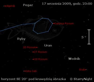 Położenie Urana wtrzecim tygodniu września 2009