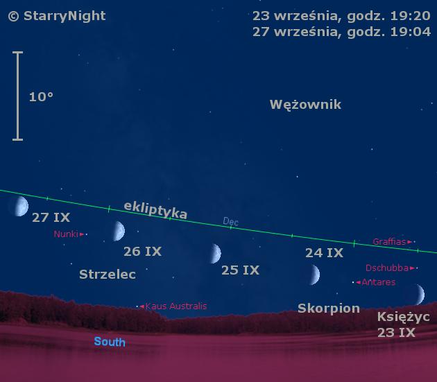 Położenie Księżyca w czwartym tygodniu września 2009