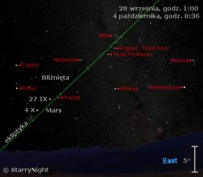 Położenie Marsa naprzełomie września ipaździernika 2009