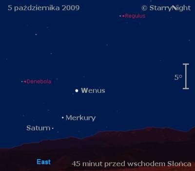 Położenie Wenus, Merkurego iSaturna wpaździerniku 2009