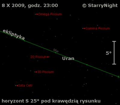 Położenie Urana wdrugim tygodniu października 2009