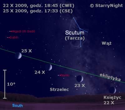 Położenie Księżyca wczwartym tygodniu października 2009