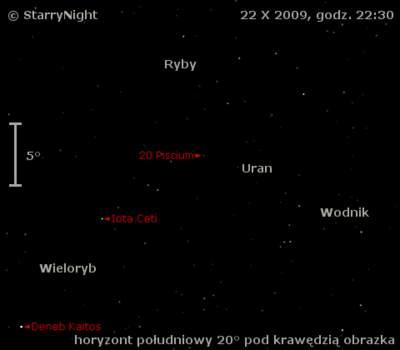 Położenie Urana w czwartym tygodniu października 2009