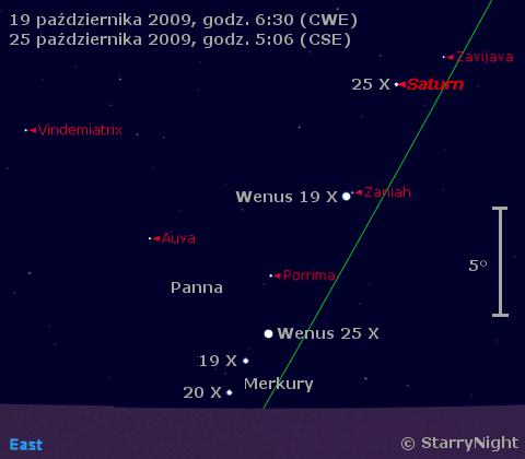 Położenie Wenus, Merkurego i Saturna w czwartym tygodniu października 2009