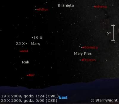 Położenie Marsa w czwartym tygodniu października 2009