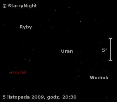 Położenie Urana w pierwszym tygodniu listopada 2009