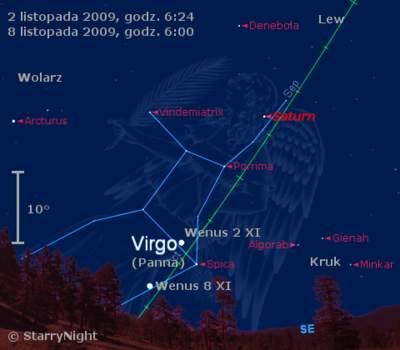 Położenie Wenus i Saturna w pierwszym tygodniu listopada 2009