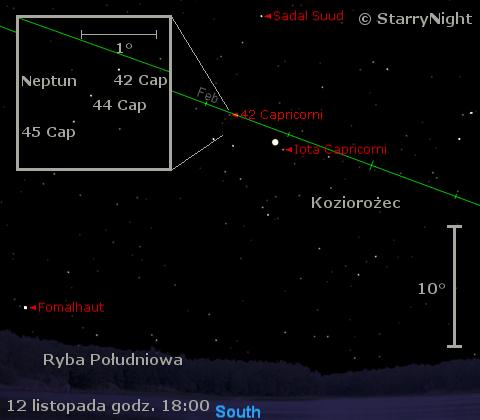 Położenie Jowisza i Neptuna w drugim tygodniu listopada 2009