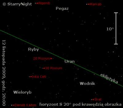 Położenie Urana wdrugim tygodniu listopada 2009
