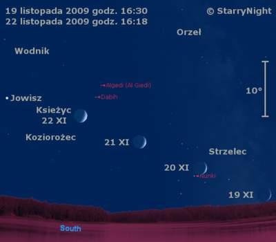 Położenie Księżyca iJowisza wtrzecim tygodnia listopada 2009