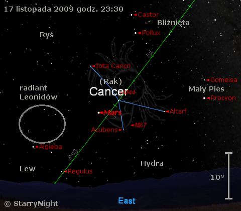 Położenie Marsa i radiantu Leonidów w trzecim tygodniu listopada 2009