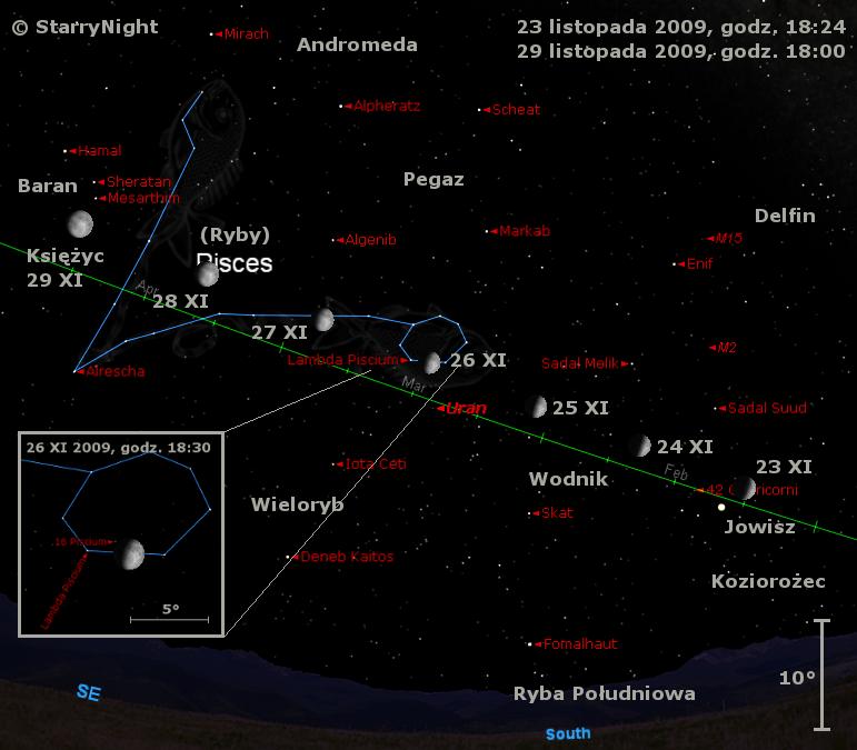 Położenie Księżyca, Jowisza i Urana w czwartym tygodniu listopada 2009