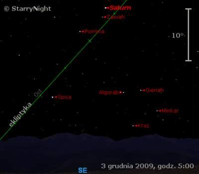 Położenie Saturna wpierwszym tygodniu grudnia 2009