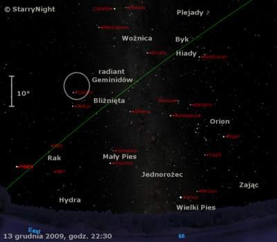 Położenie radiantu Geminidów w2009 roku