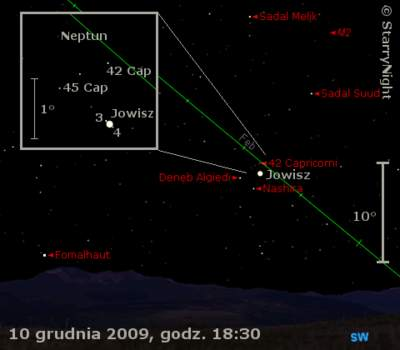 Położenie Jowisza iNeptuna wdrugim tygodniu grudnia 2009