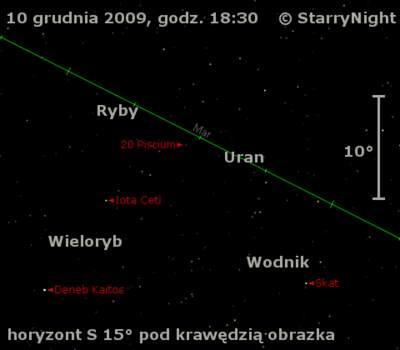 Położenie Urana wdrugim tygodniu grudnia 2009