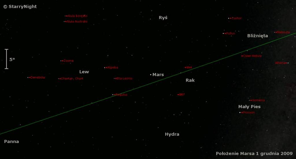 Animacja pokazująca drogę Marsa wśród gwiazd wpobliżu opozycji 2010