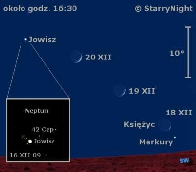 Położenie Księżyca, Jowisza iMerkurego  wtrzecim tygodniu grudnia 2009