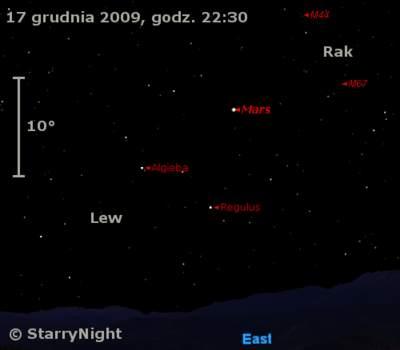 Położenie Marsa wtzrecim tygodniu grudnia 2009