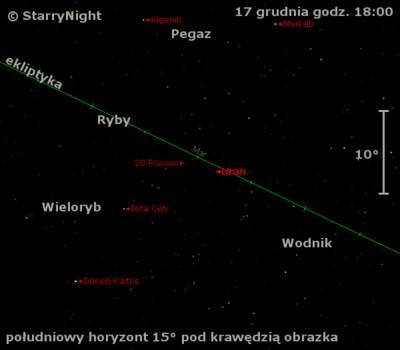 Położenie Urana wtrzecim tygodniu grudnia 2009