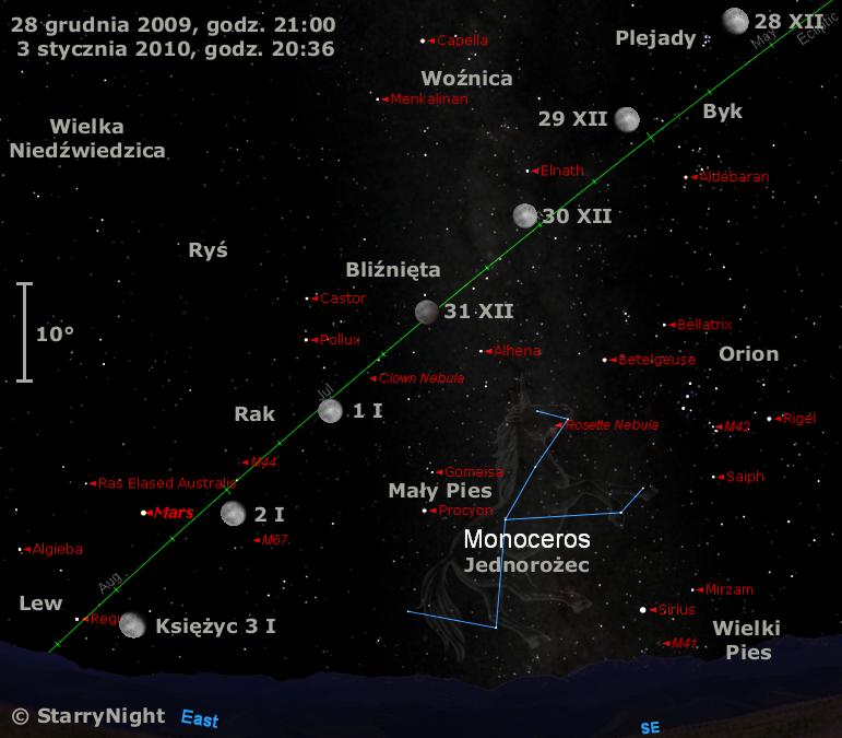 Położenie Księżyca i Marsa na przełomie 2009 i 2010 roku