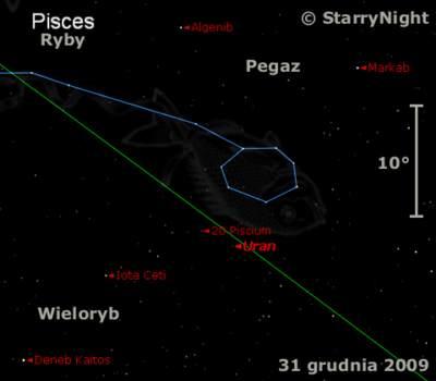 Położenie Urana naprzełomie 2009 i2010 roku