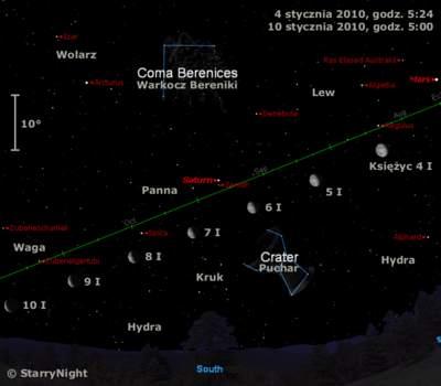 Położenie Księżyca, Marsa iSaturna  wpierwszym tygodniu stycznia 2010
