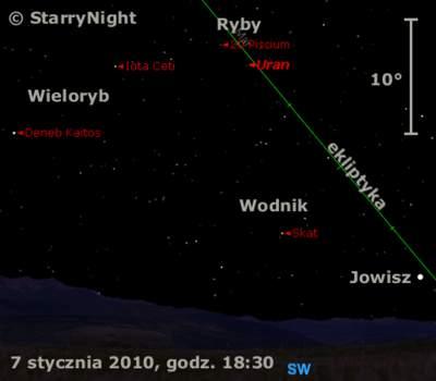 Położenie Urana wpierwszym tygodniu stycznia 2010