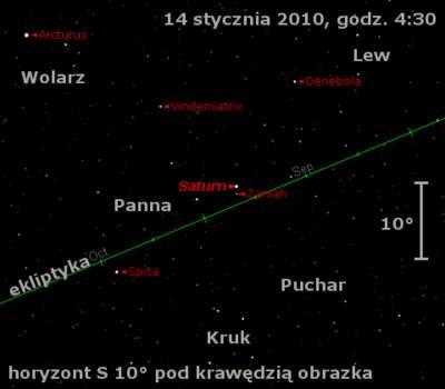 Położenie Saturna wdrugim tygodniu stycznia 2010