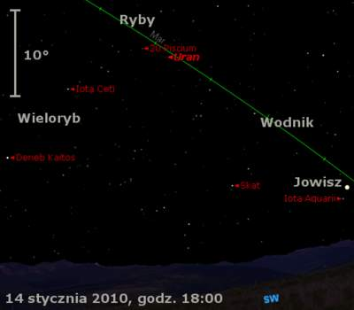 Położenie Urana wdrugim tygodniu stycznia 2010