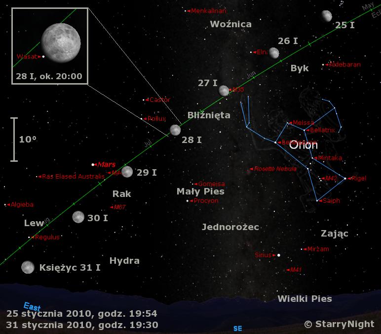 Położenie Księżyca i Marsa w czwartym tygodniu stycznia 2010
