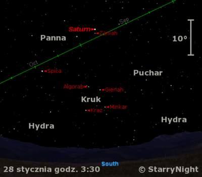 Położenie Saturna wczwartym tygodniu stycznia 2010