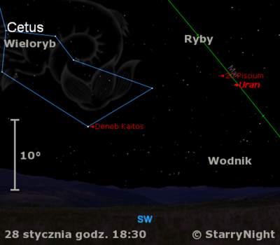 Położenie Urana wczwartym tygodniu stycznia 2010