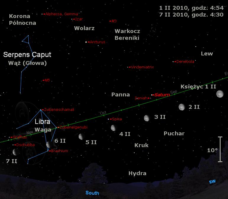 Położenie Księżyca i Saturna w pierwszym tygodniu lutego 2010