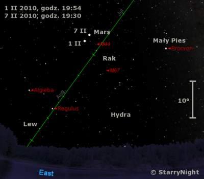 Położenie Marsa wpierwszym tygodniu lutego 2010