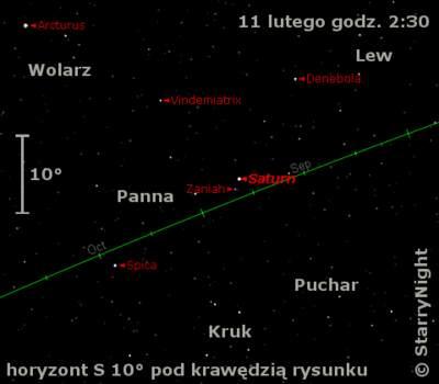 Położenie Saturna wdrugim tygodniu lutego 2010