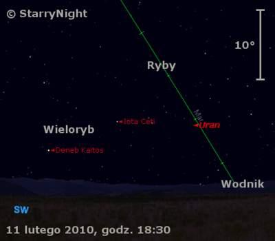 Położenie Urana wdrugim tygodniu lutego 2010