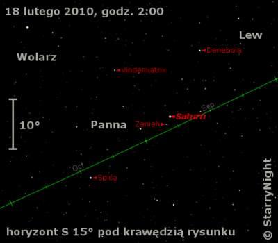 Położenie Saturna wtrzecim tygodniu lutego 2010