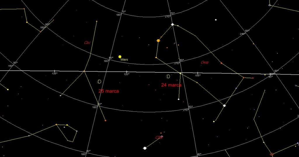 Księżyc i Mars, 24 i 25 marca 2010