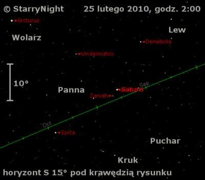 Położenie Saturna wczwartym tygodniu lutego 2010