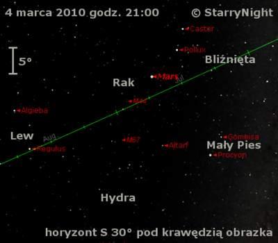 Położenie Marsa wpierwszym tygodniu marca 2010