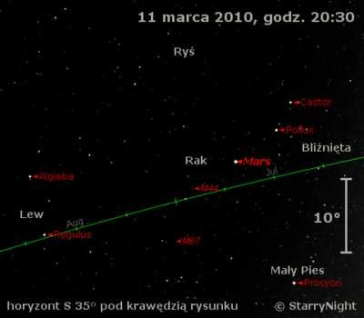 Położenie Marsa wdrugim tygodniu marca 2010