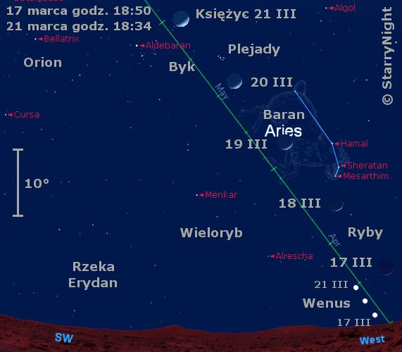 Położenie Księżyca i Wenus w trzecim tygodniu marca 2010