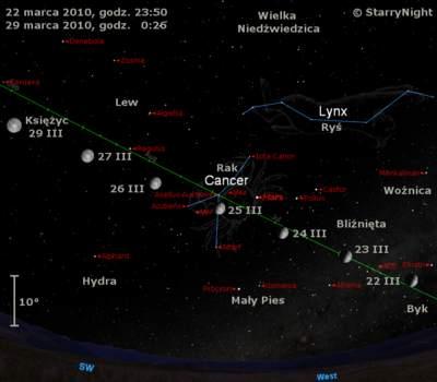 Położenie Księżyca i Marsa w czwartym tygodniu marca 2010